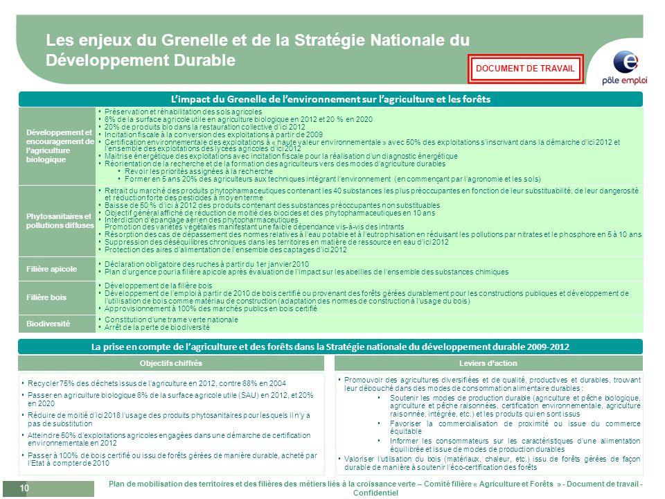 Les enjeux du Grenelle et de la Stratégie Nationale du Développement Durable