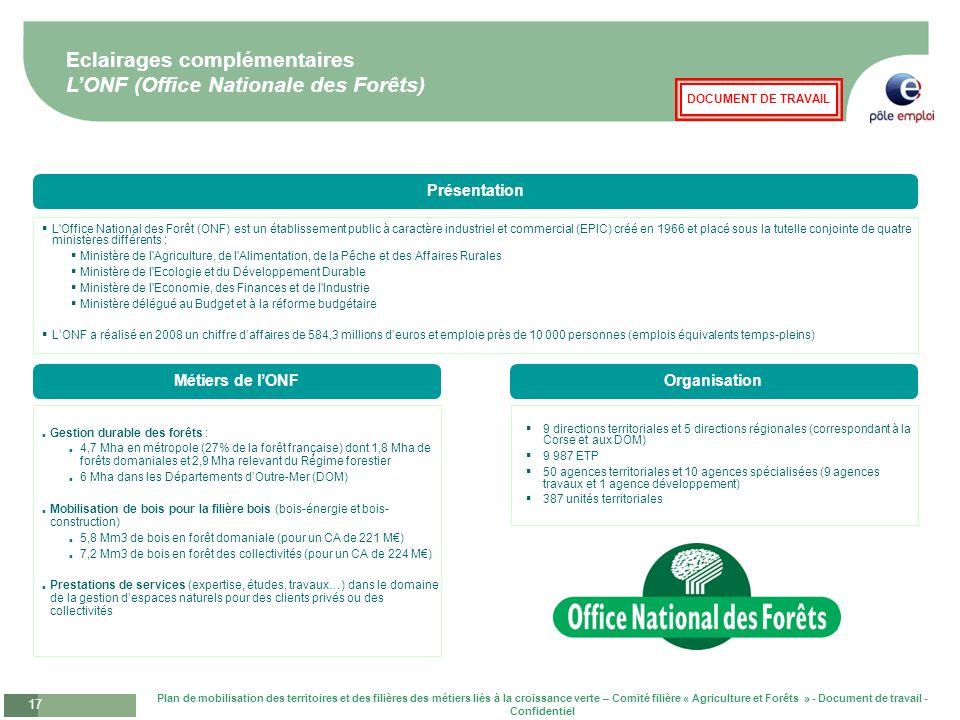 Eclairages complémentaires L'ONF (Office Nationale des Forêts)