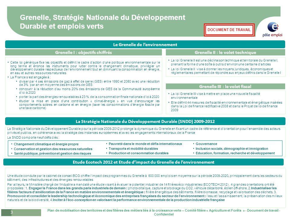 Grenelle, Stratégie Nationale du Développement Durable et emplois verts