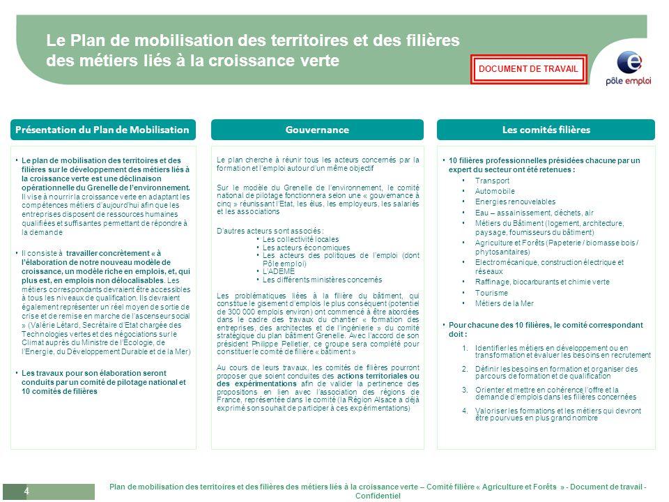 Présentation du Plan de Mobilisation