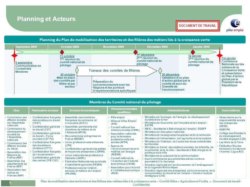 Planning et Acteurs Planning du Plan de mobilisation des territoires et des filières des métiers liés à la croissance verte.