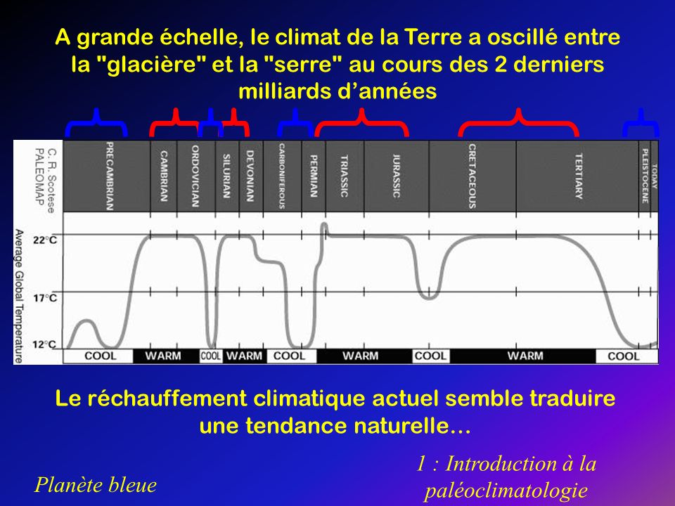 1 : Introduction à la paléoclimatologie