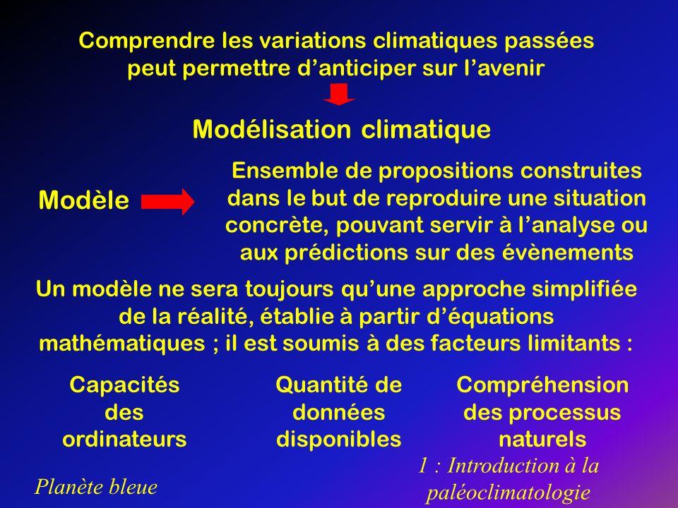 Modélisation climatique