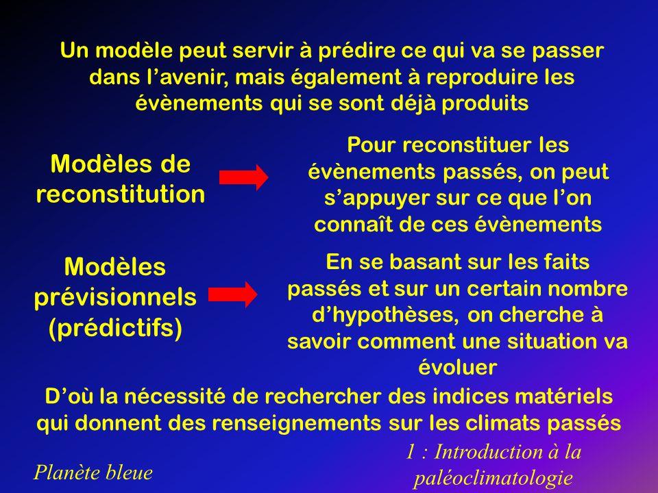 Modèles de reconstitution