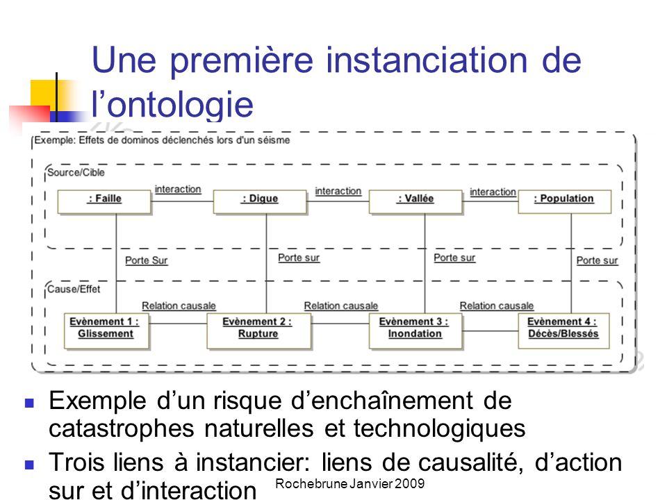 Une première instanciation de l'ontologie