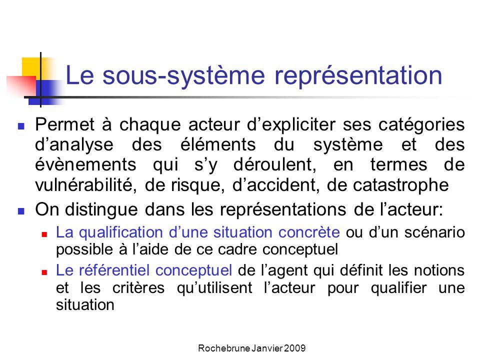 Le sous-système représentation