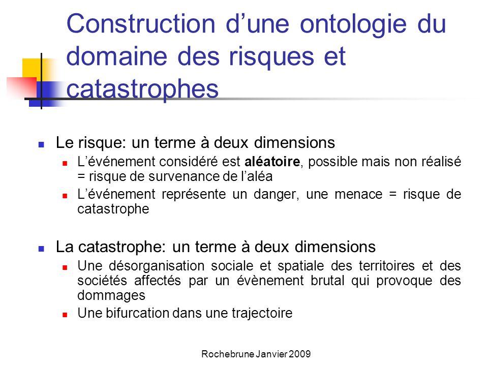 Construction d'une ontologie du domaine des risques et catastrophes