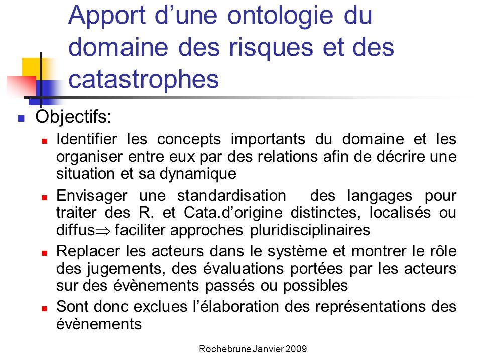 Apport d'une ontologie du domaine des risques et des catastrophes