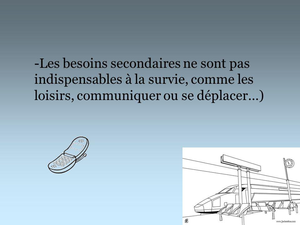 -Les besoins secondaires ne sont pas indispensables à la survie, comme les loisirs, communiquer ou se déplacer…)