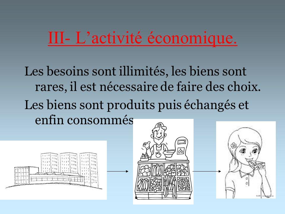 III- L'activité économique.