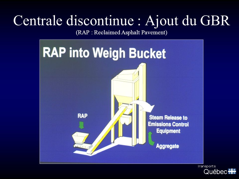Centrale discontinue : Ajout du GBR (RAP : Reclaimed Asphalt Pavement)