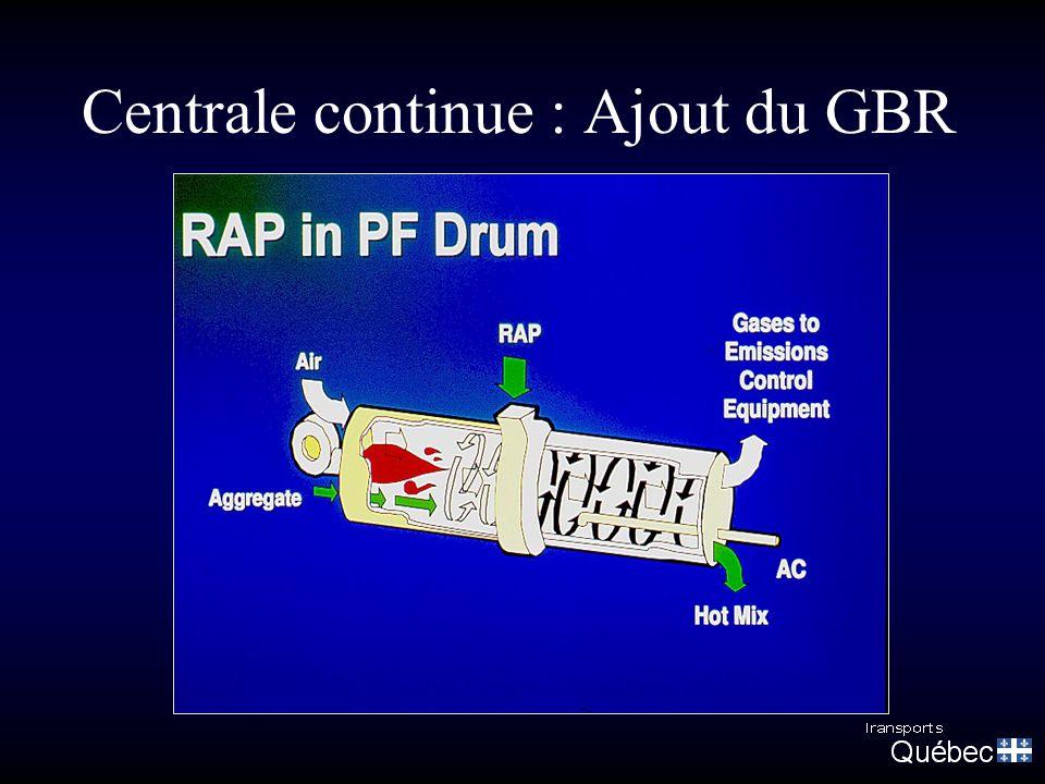 Centrale continue : Ajout du GBR