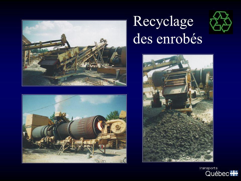 Recyclage des enrobés