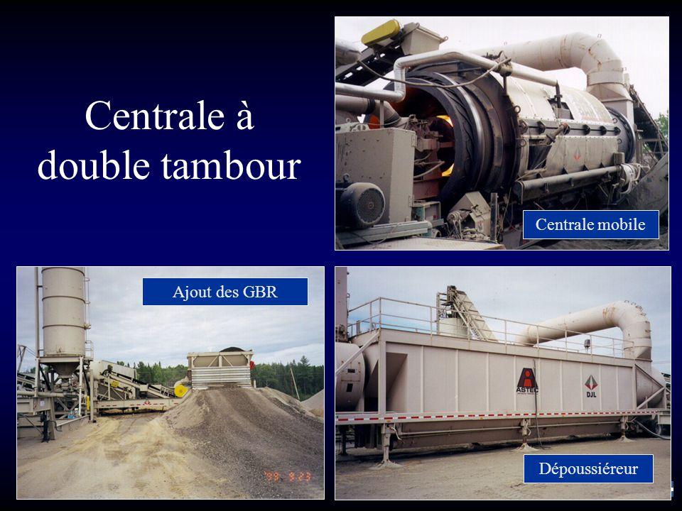 Centrale à double tambour Centrale mobile Ajout des GBR Dépoussiéreur