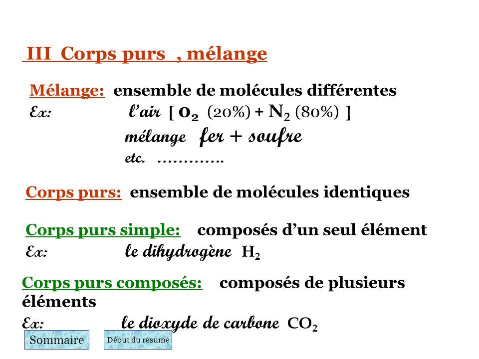 III Corps purs , mélange Mélange: ensemble de molécules différentes