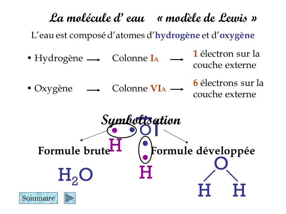 H O H H2O H H O Symbolisation La molécule d' eau « modèle de Lewis »