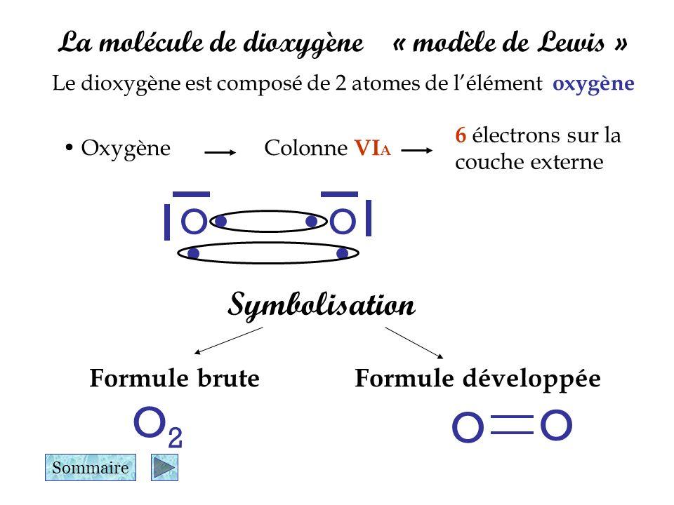 O2 O O O O Symbolisation La molécule de dioxygène « modèle de Lewis »