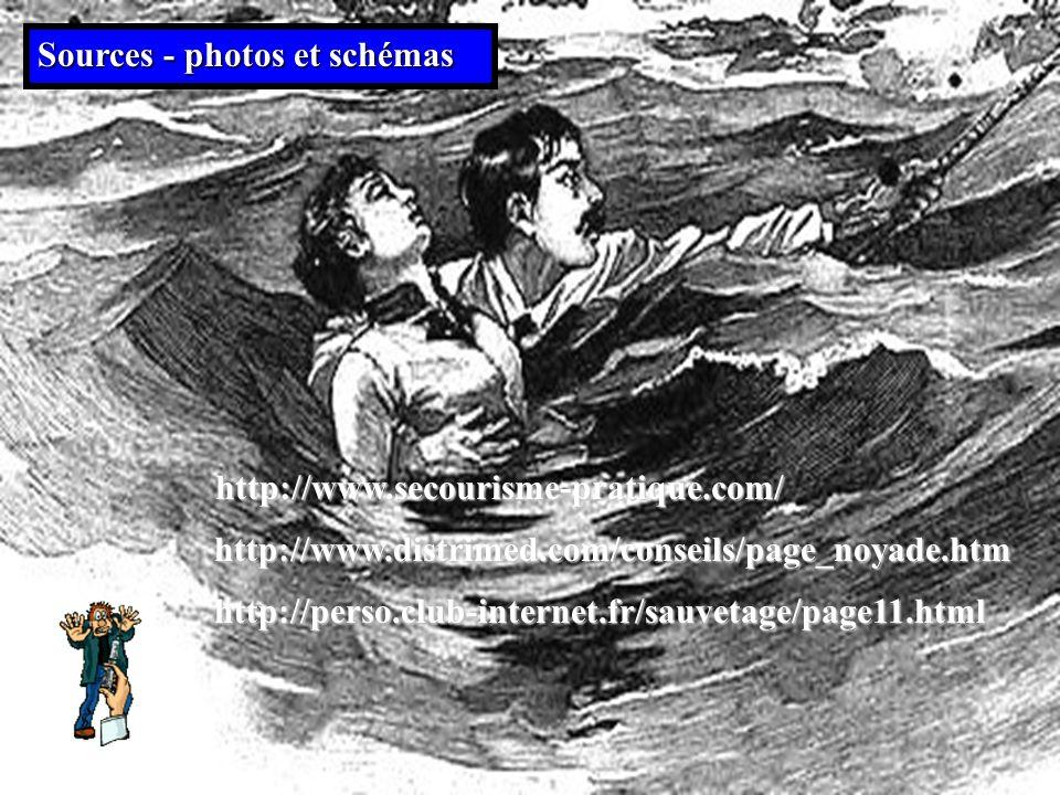 Sources - photos et schémas
