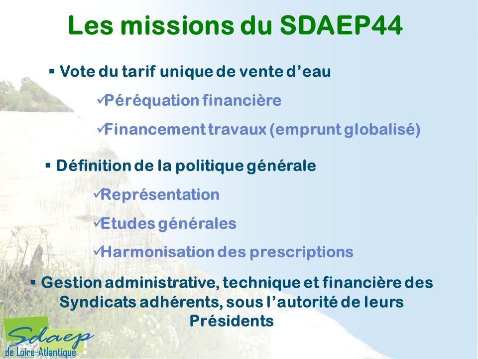 Les missions du SDAEP44 Vote du tarif unique de vente d'eau