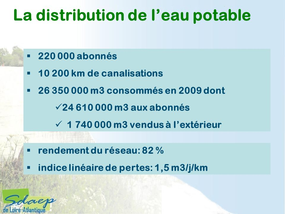 La distribution de l'eau potable