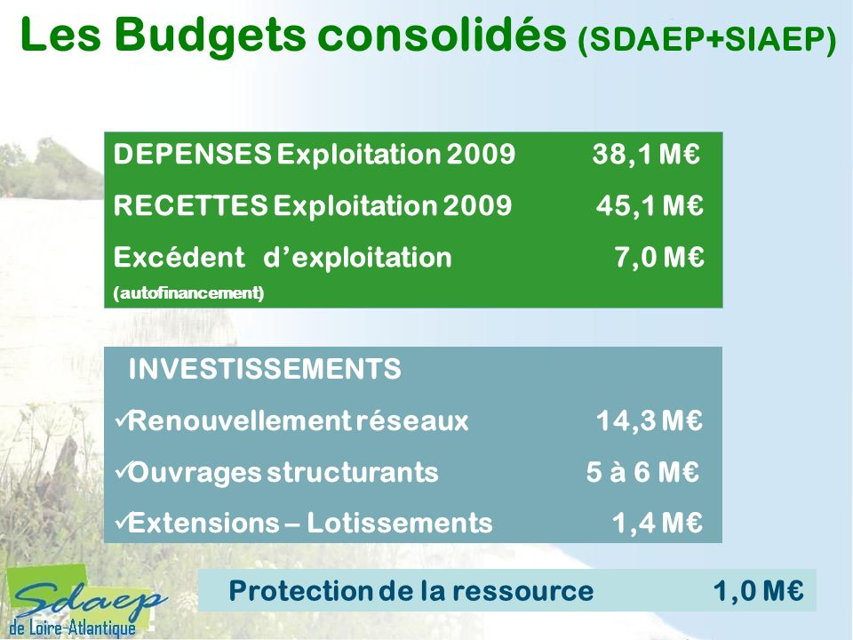 Les Budgets consolidés (SDAEP+SIAEP)