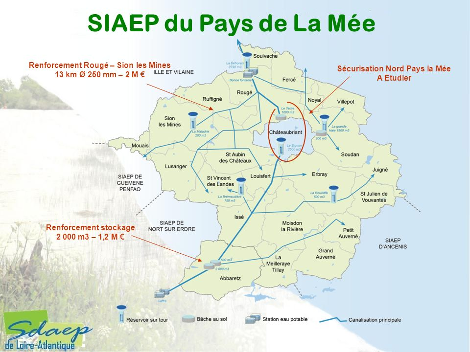 SIAEP du Pays de La Mée Renforcement Rougé – Sion les Mines 13 km Ø 250 mm – 2 M € Sécurisation Nord Pays la Mée A Etudier.