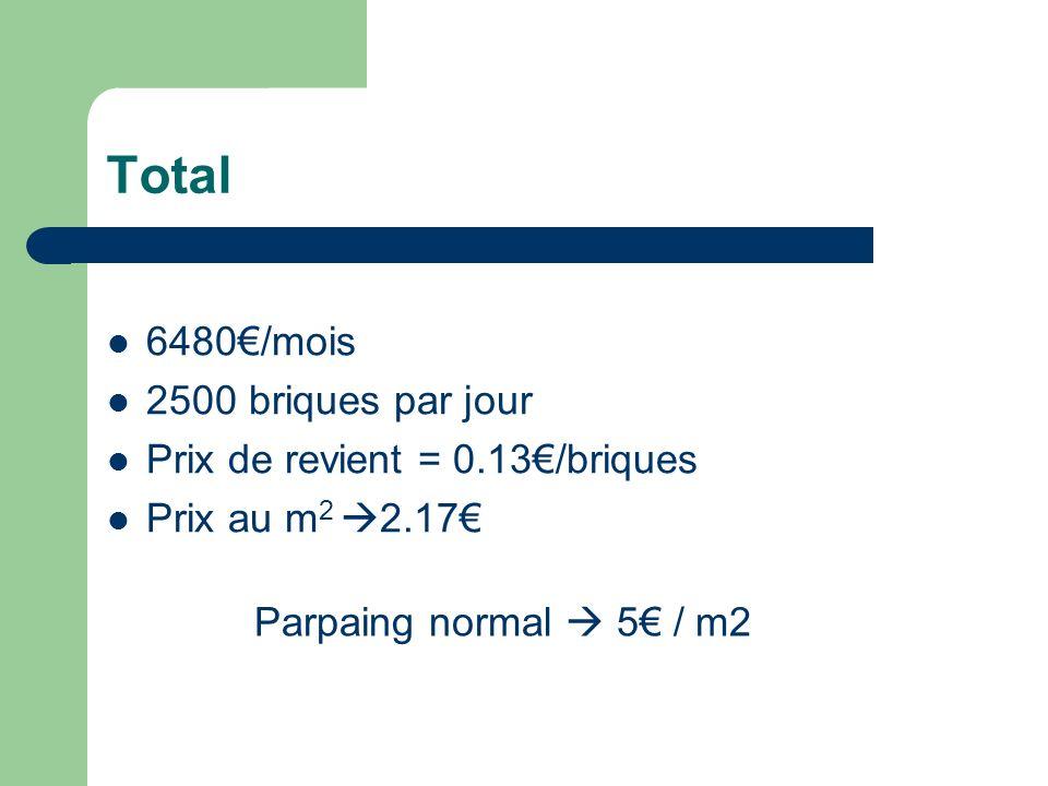 Total 6480€/mois 2500 briques par jour Prix de revient = 0.13€/briques