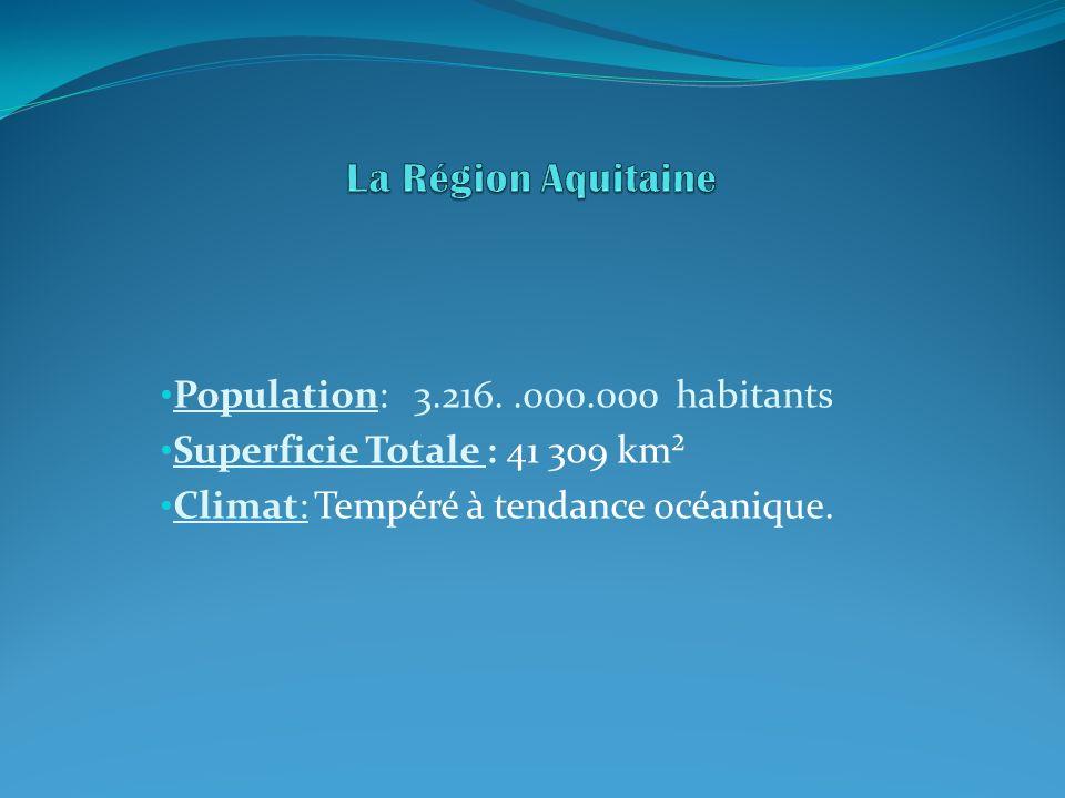 La Région Aquitaine Population: 3.216. .000.000 habitants