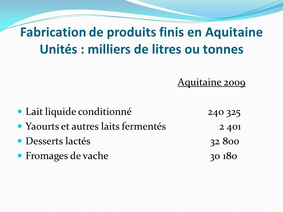 Fabrication de produits finis en Aquitaine Unités : milliers de litres ou tonnes