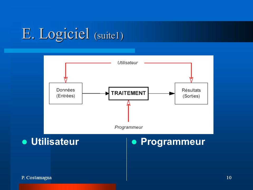 E. Logiciel (suite1) Utilisateur Programmeur P. Costamagna