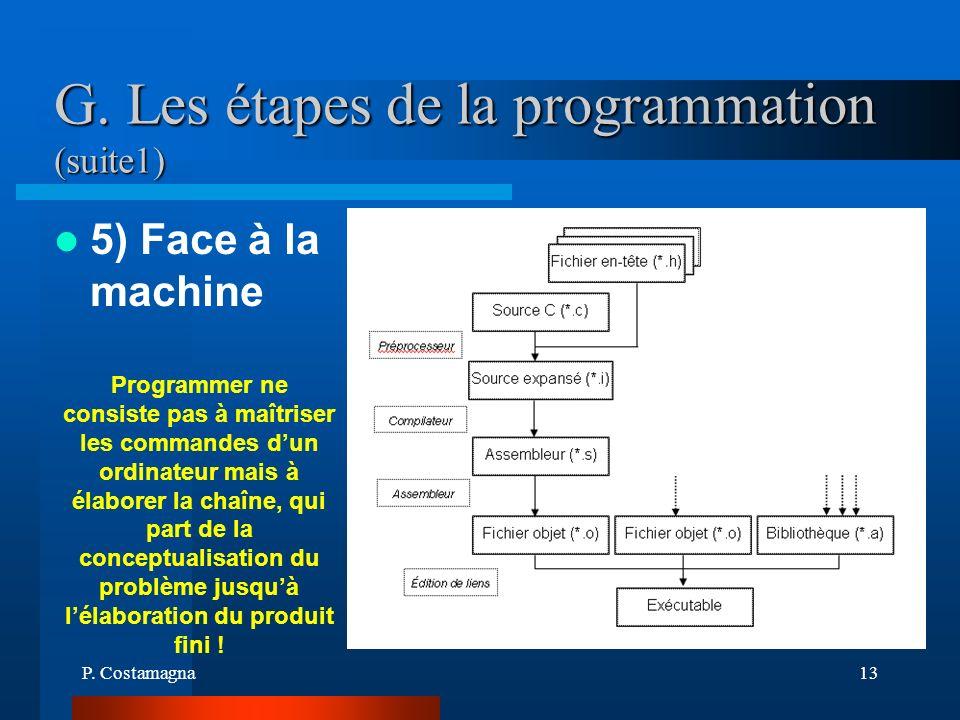 G. Les étapes de la programmation (suite1)