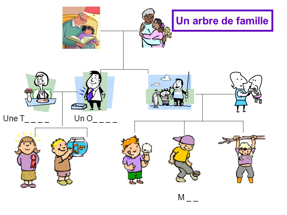 Un arbre de famille Une T_ _ _ _ Un O_ _ _ _ M _ _