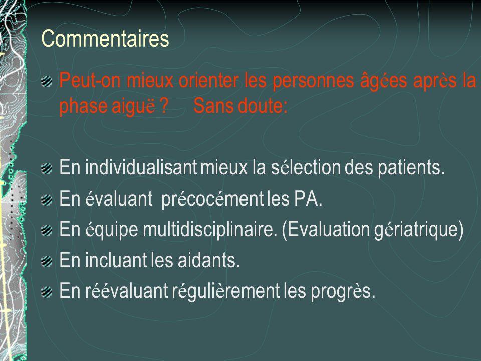 Commentaires Peut-on mieux orienter les personnes âgées après la phase aiguë Sans doute: En individualisant mieux la sélection des patients.