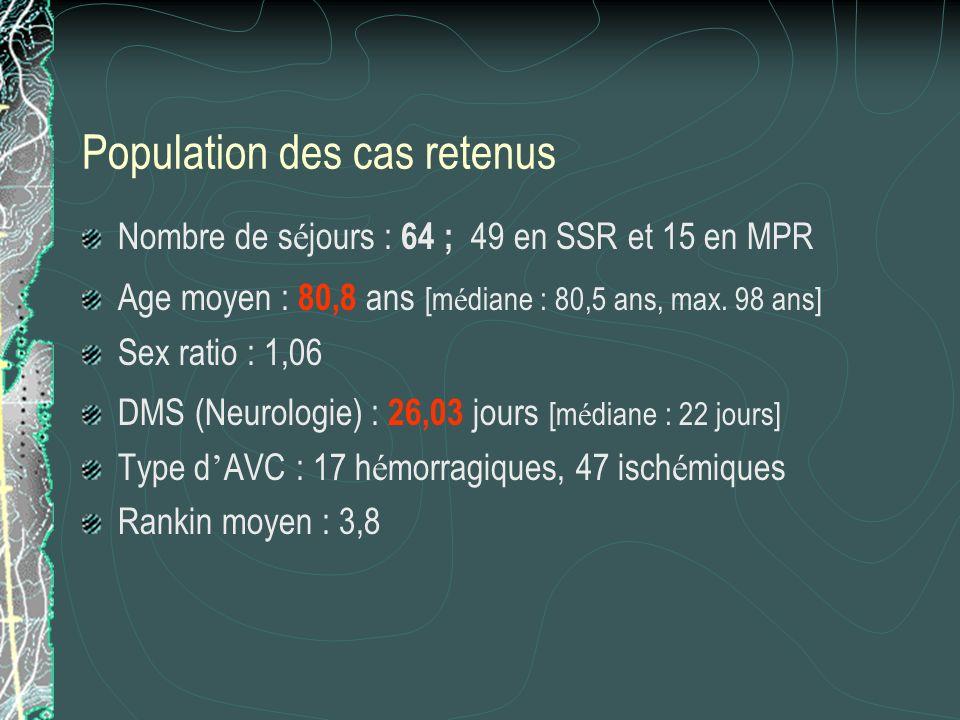 Population des cas retenus