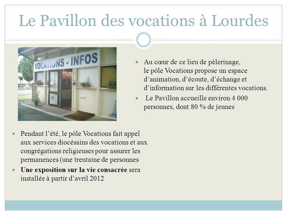 Le Pavillon des vocations à Lourdes
