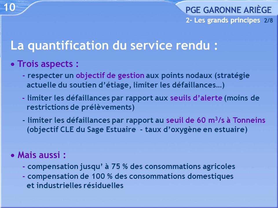 La quantification du service rendu :