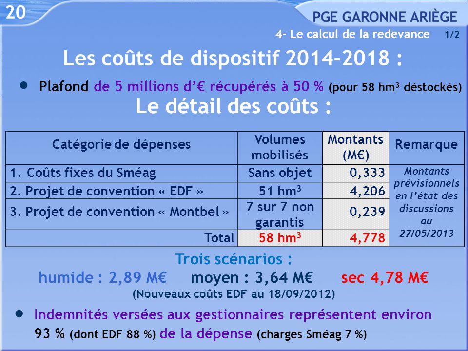 Les coûts de dispositif 2014-2018 :