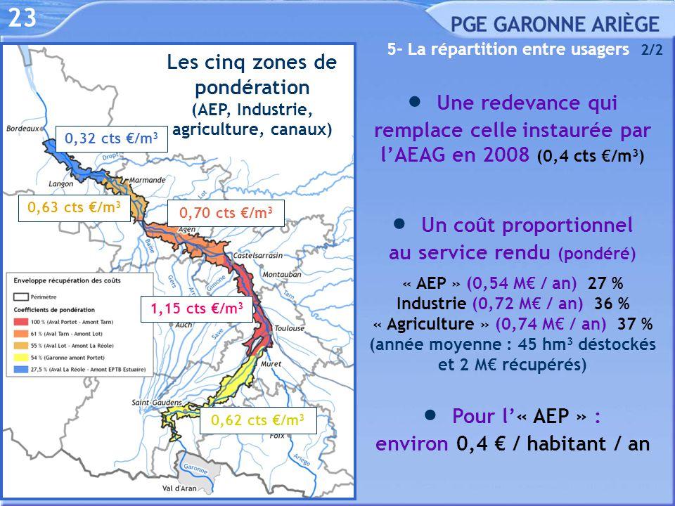 23 5- La répartition entre usagers. 2/2. Les cinq zones de pondération. (AEP, Industrie, agriculture, canaux)