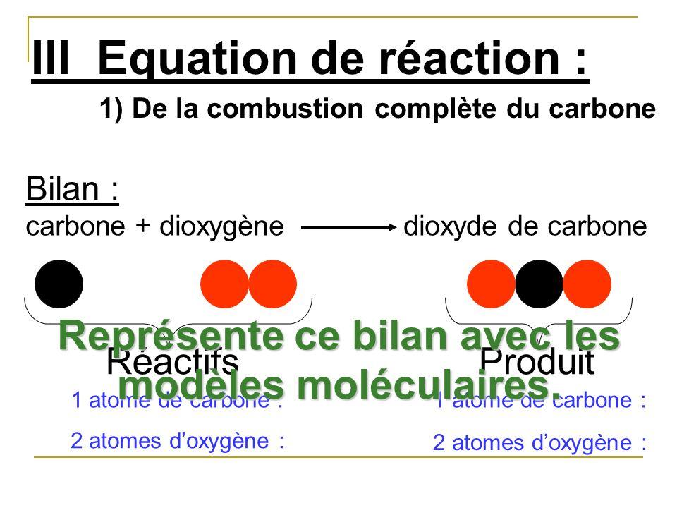 Représente ce bilan avec les modèles moléculaires.
