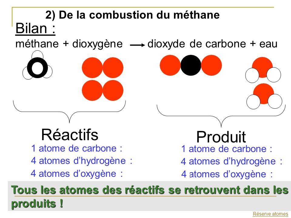 Réactifs Produit Bilan : 2) De la combustion du méthane