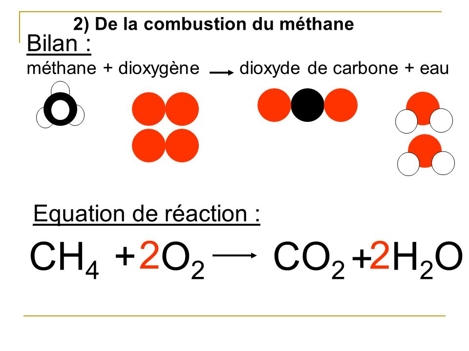 CH4 + 2 O2 CO2 2 + H2O Bilan : Equation de réaction :