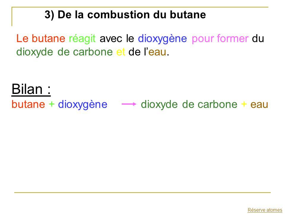 Bilan : 3) De la combustion du butane