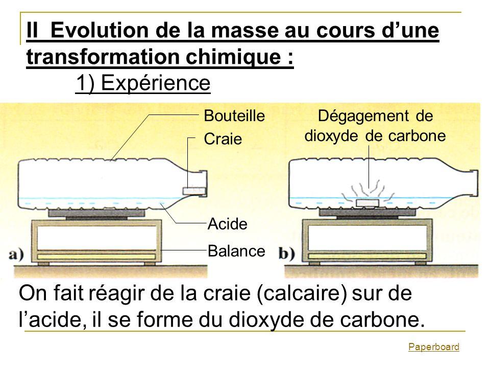 Dégagement de dioxyde de carbone
