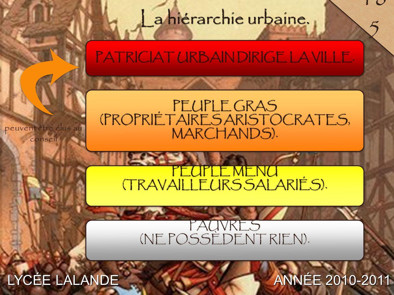 185 La hiérarchie urbaine. LYCÉE LALANDE ANNÉE 2010-2011