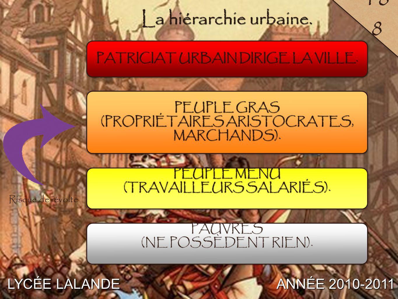 188 La hiérarchie urbaine. LYCÉE LALANDE ANNÉE 2010-2011