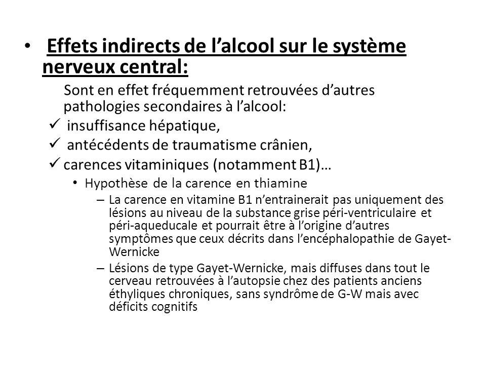 Effets indirects de l'alcool sur le système nerveux central: