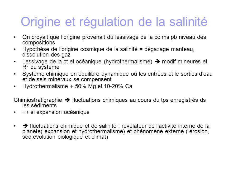 Origine et régulation de la salinité