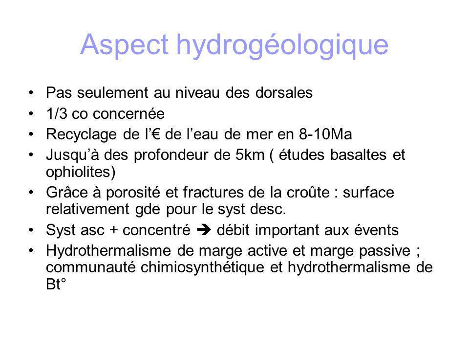 Aspect hydrogéologique