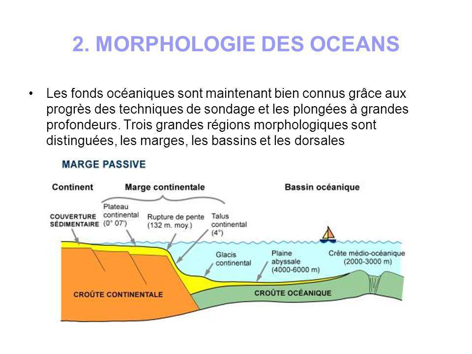 2. MORPHOLOGIE DES OCEANS