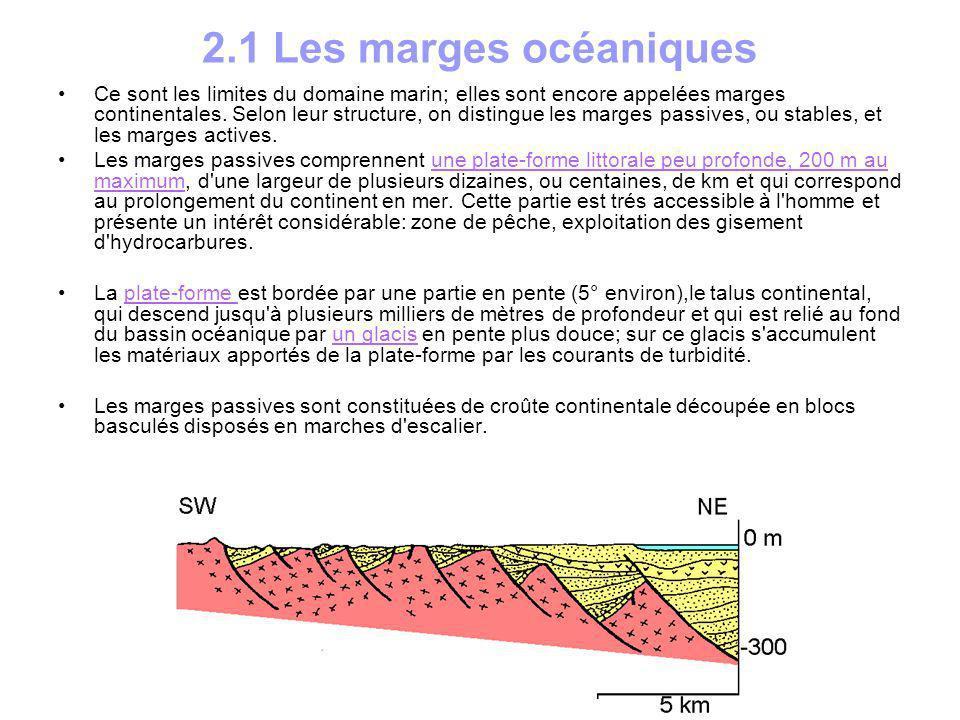 2.1 Les marges océaniques